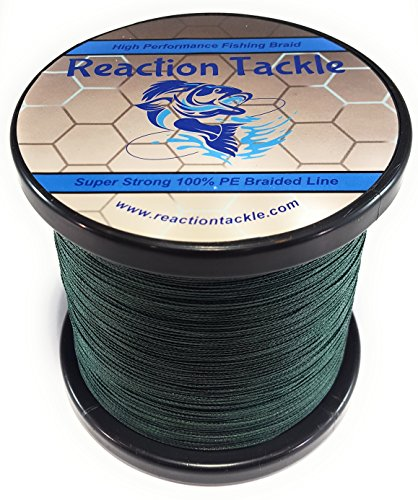 Best Fishing Line for Bass: Reviews & Buying Guide | 2018